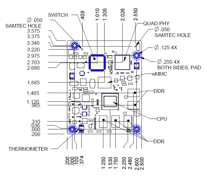 Cisco Embedded Service 6300 Series Router Hardware