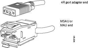 PA-4R Half-Duplex Token Ring Port Adapter Installation and