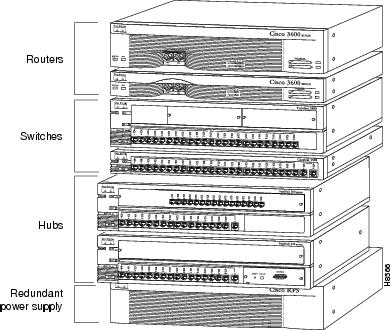 FastHub 300 Series Installation and Configuration Guide