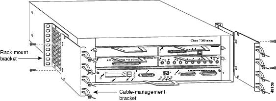 Rack-Mount and Cable-Management Kit installation