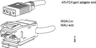 PA-4R-FDX Full-Duplex Token Ring Port Adapter Installation