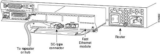 Ethernet, Fast Ethernet, and Token Ring Network Modules