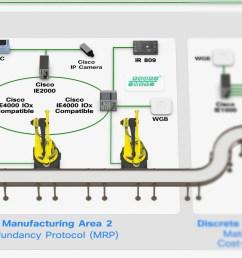 discrete manufacturing area 2 [ 3241 x 1080 Pixel ]