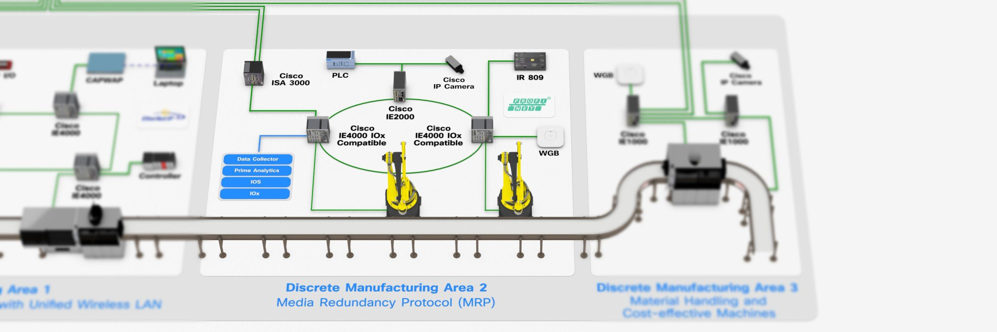 hight resolution of discrete manufacturing area 2