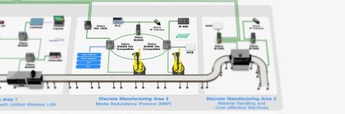 small resolution of discrete manufacturing area 2