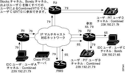 CISCO Combined Real Sys V8 Proxy amp; Subscriber [SF-NM