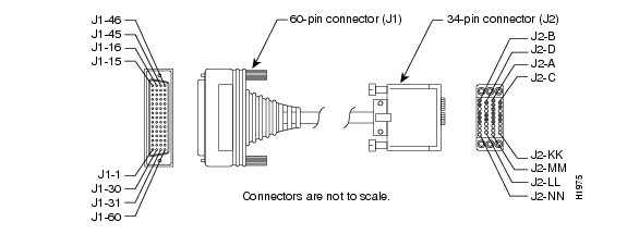 Cable Serial Dte Wikipedia: Software Free Download