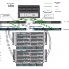 Diagram Of Hypervisor Spotlight Wiring Negative Switching Citrix Xendesktop On Flexpod With Microsoft Private Cloud - Cisco Systems