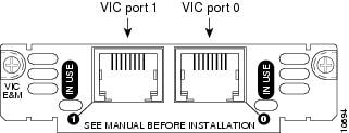 Quick Start Guide for Installing Your Cisco 1760 Modular
