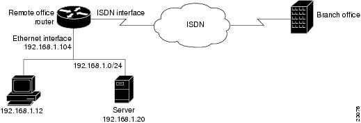 Security Configuration Guide: Context-Based Access Control