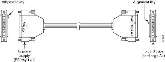 installing a cisco mgx 8950 cisco mgx 8900 series switches cisco
