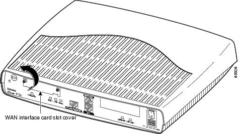 Quick Start Guide for Installing Your Cisco 1721 Router