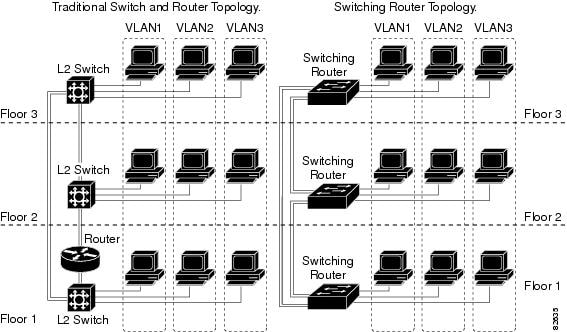 Cisco 3200 Series Rugged ISR Hardware Reference Guide