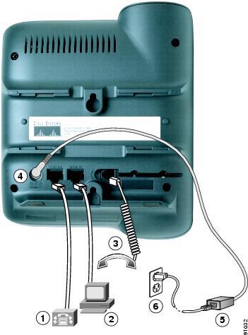Wiring Ethernet Socket Diagram Cisco Ip Phone Model 7902g 7905g And 7912g