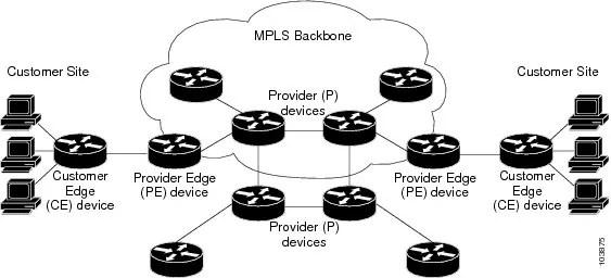 Vpn Router: Vpn Router Definition