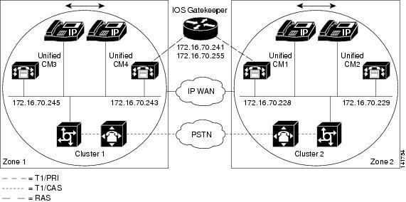 Ip Phone: Ip Phone Troubleshooting Guide