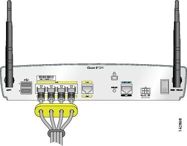 Cisco 850 Series and Cisco 870 Series Access Routers