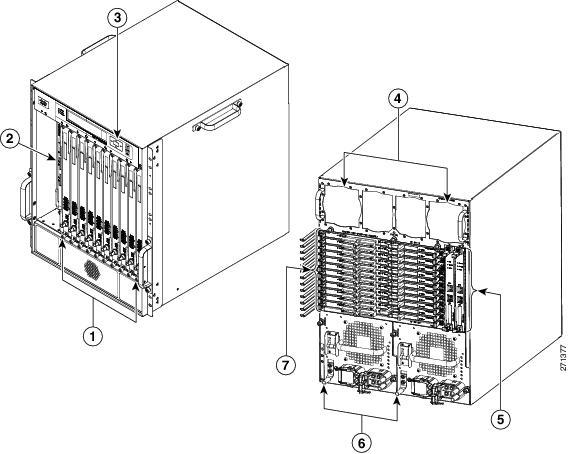 CISCO RFGW RF Switch v1 Spare [RFGW-10-RFSW1=] 最安値比較: 皆川