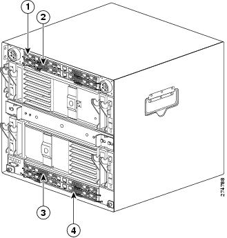 Cisco Nexus 4001I and 4005I Switch Module for IBM