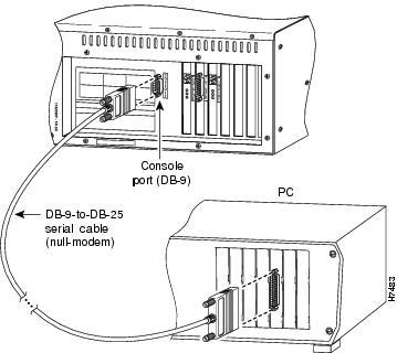 Installing PIX Firewall [Cisco PIX Firewall Software