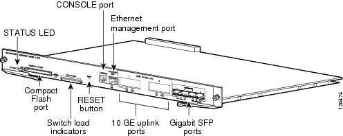 WS-X4013+10GE