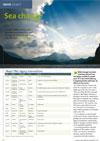 Sea Change PDF Download