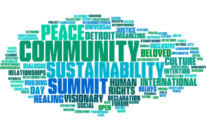 Sustainability Summit Wordle2