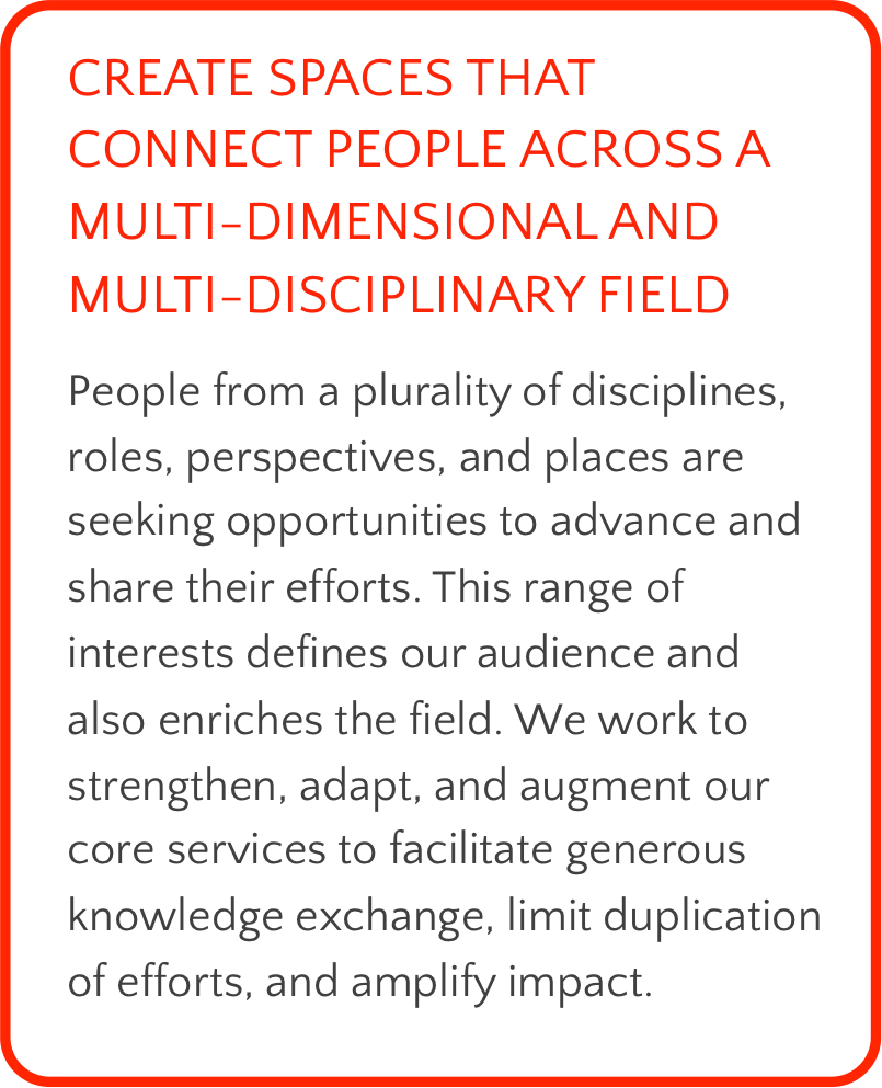 Text box with a red border. Header, in red, reads: Create spaces that connect people across a multi-dimensional and multi-disciplinary field. Body text reads: People from a plurality of disciplines, roles, perspectives, and places are seeking opportunities to advance and share their efforts. This range of interests defines our audience and also enriches the field. We work to strengthen, adapt, and augment our core services to facilitate generous knowledge exchange, limit duplication of efforts, and amplify impact.