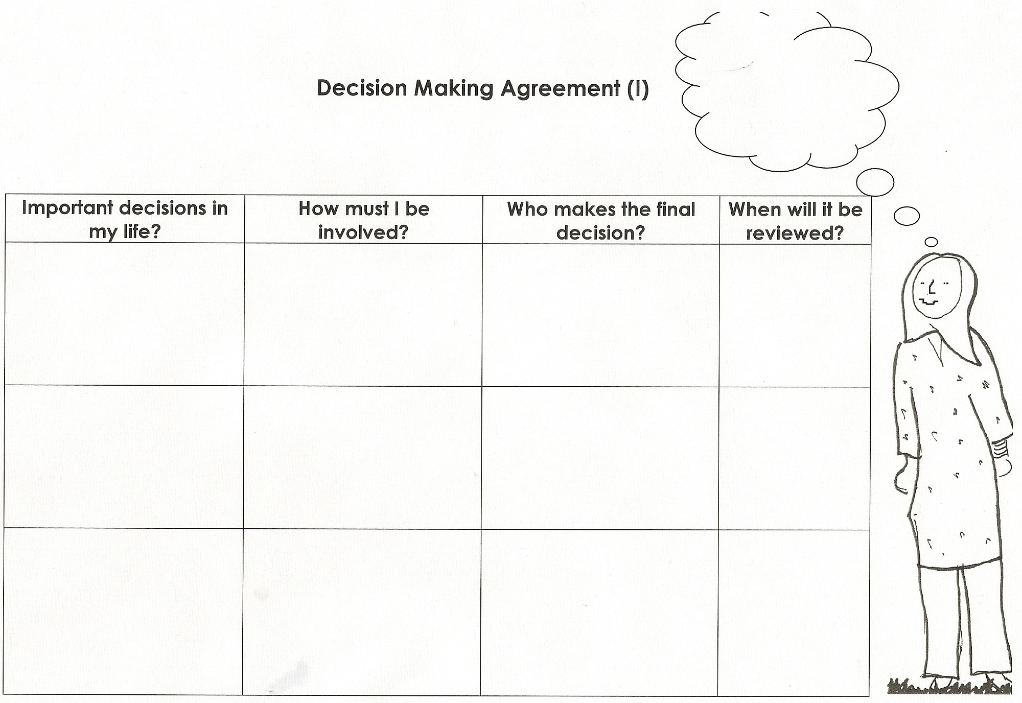 Decision Making Agreement