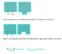 Kegunaan Menu Task Pada Tool Editor ArcGIS