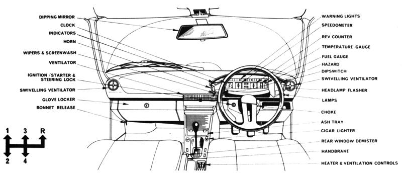 Citroën CX 2000 1975 Autocar Auto Test