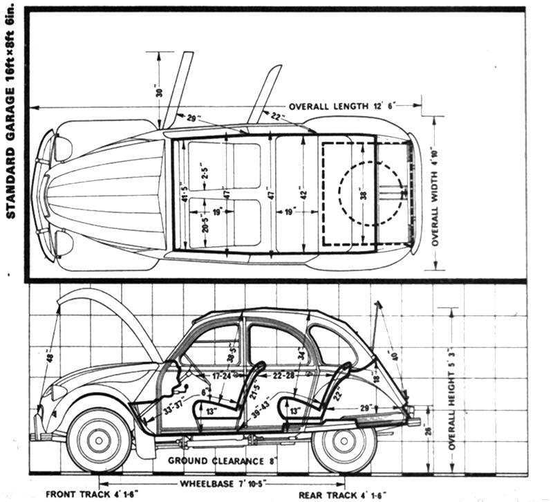 Autocar Auto Test Citroën 2CV6 8th March 1975