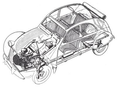 Citroën A Series Index Page