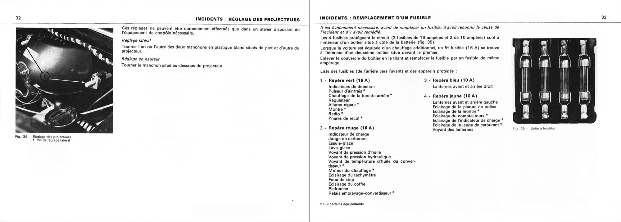 1971 Citroën GS Notice d'emploi (owner's manual) #1
