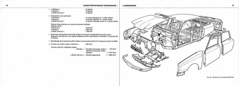 1975 Citroën GS Notice d'emploi (owner's manual) #1