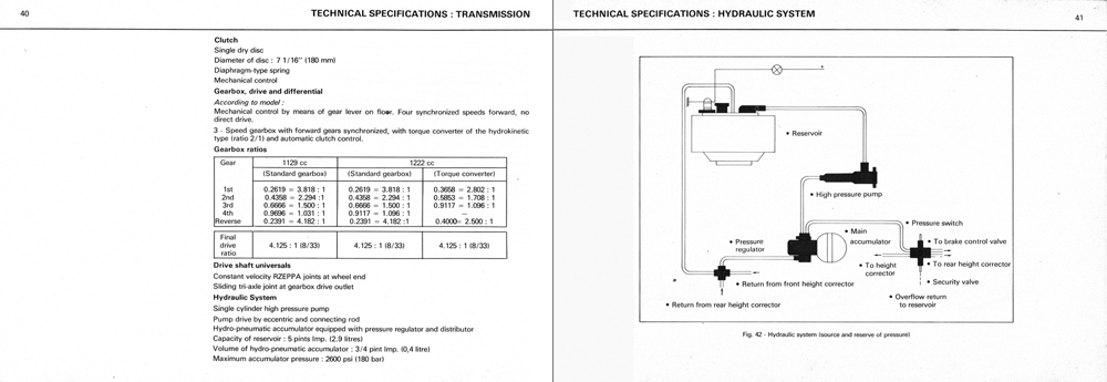 1977 Citroën GS owner's manual Page 2