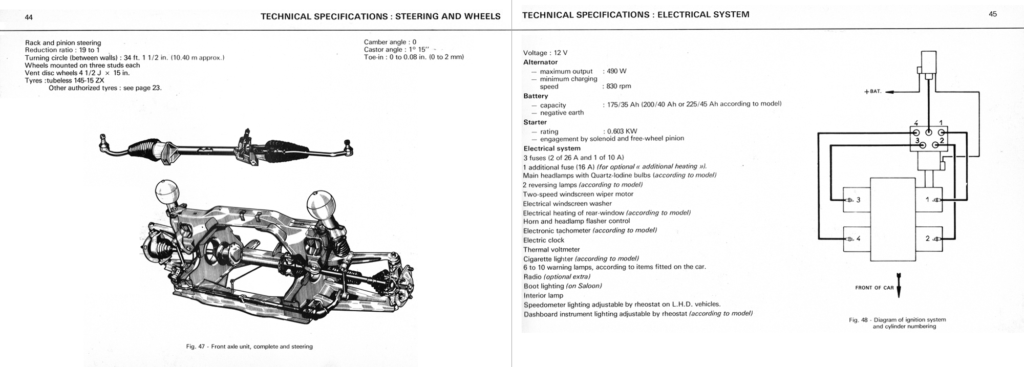 1978 Citroën GS owner's manual Page 2