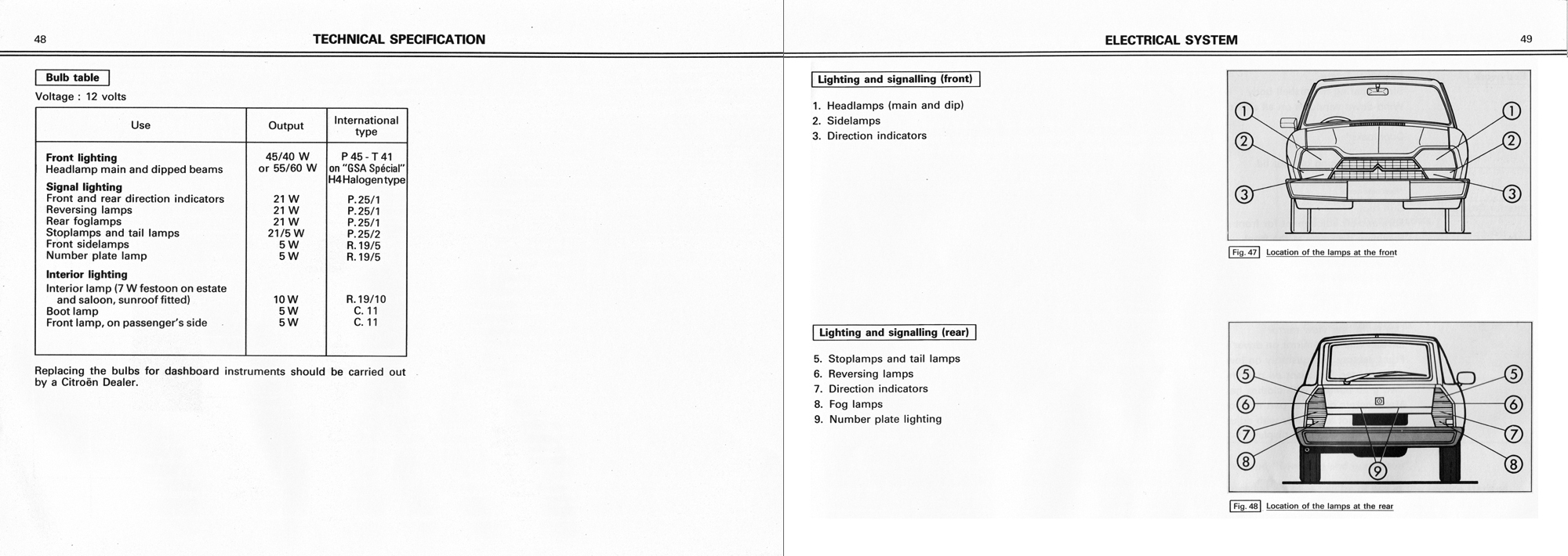 1982 Citroën GSA owner's manual Page 2/title>