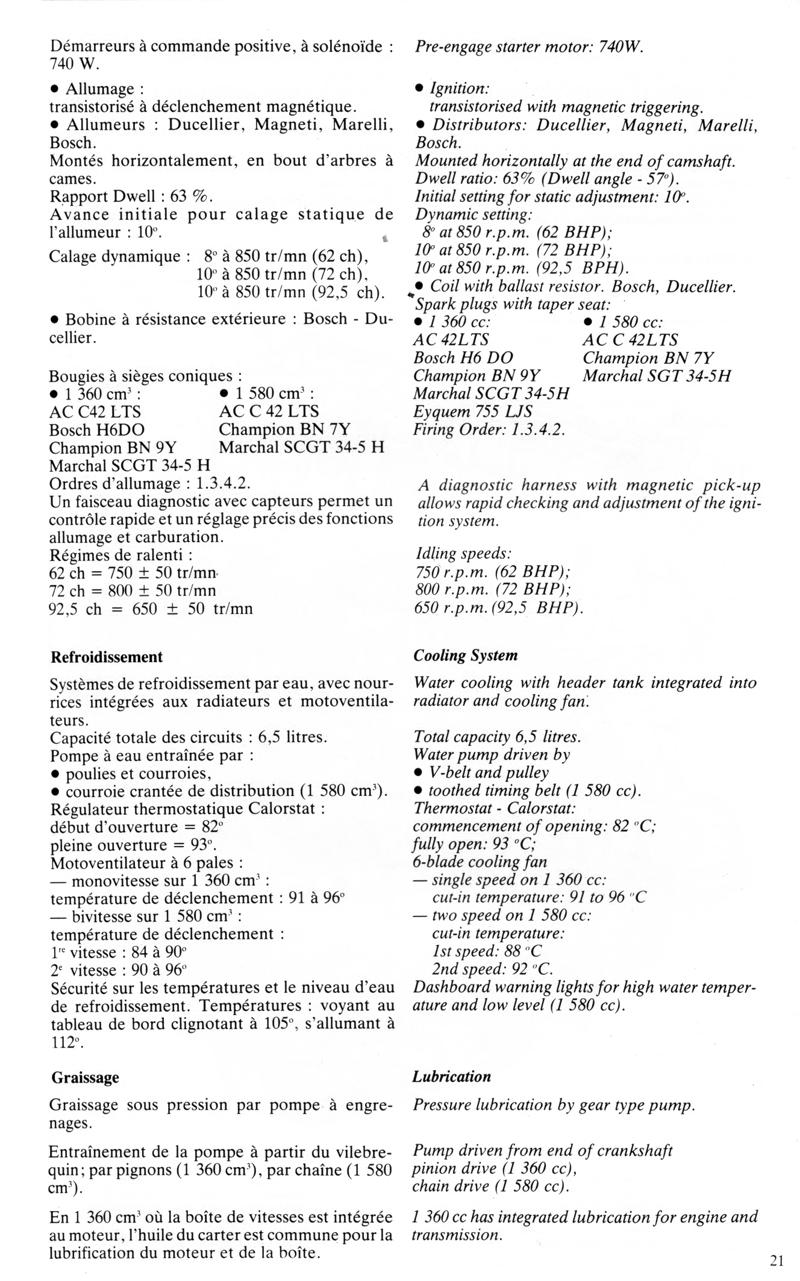 Citroën BX Description Technique