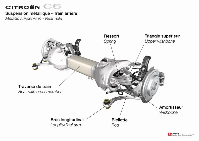 New Citroën C5 page 13 Suspension