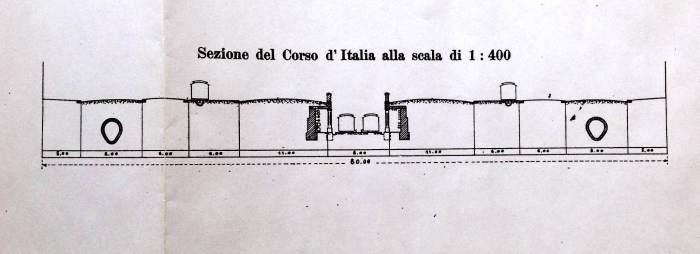 corsoditalia3