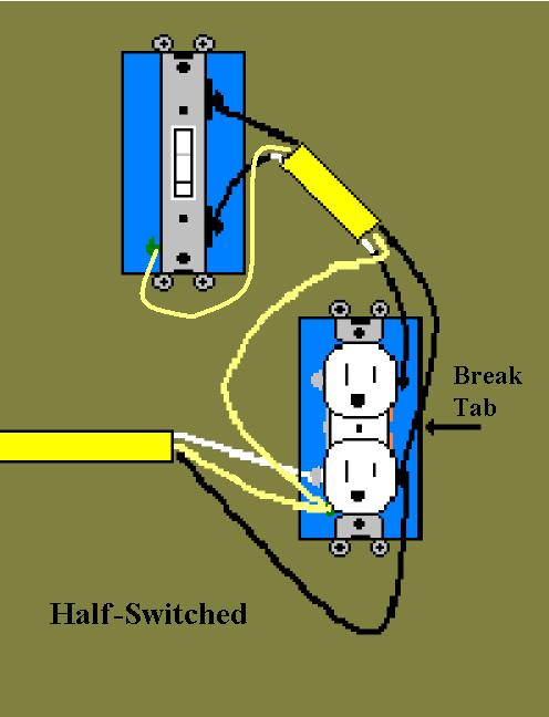 Bedroom Electrical Wiring Diagram