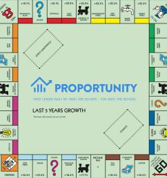 a london tech startup has re designed the classic monopoly board to reflect property price growth in the capital over the last five years  [ 964 x 960 Pixel ]