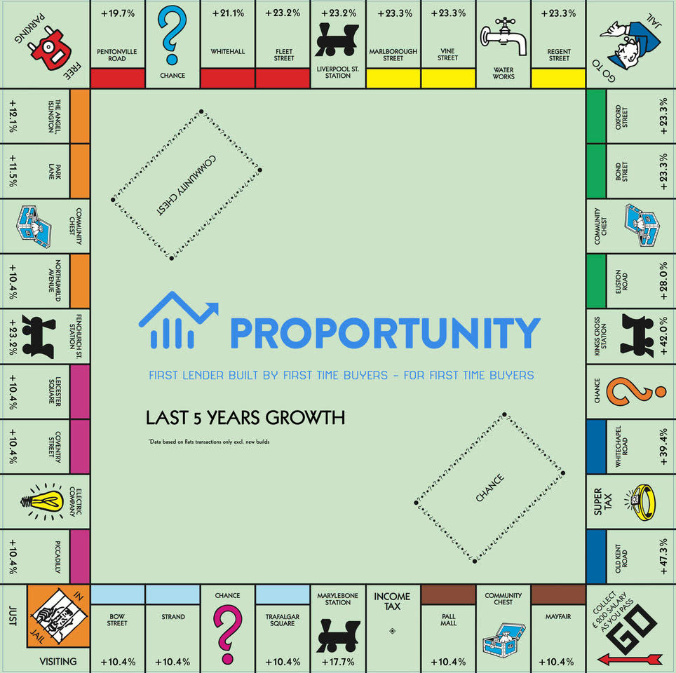 hight resolution of a london tech startup has re designed the classic monopoly board to reflect property price growth in the capital over the last five years