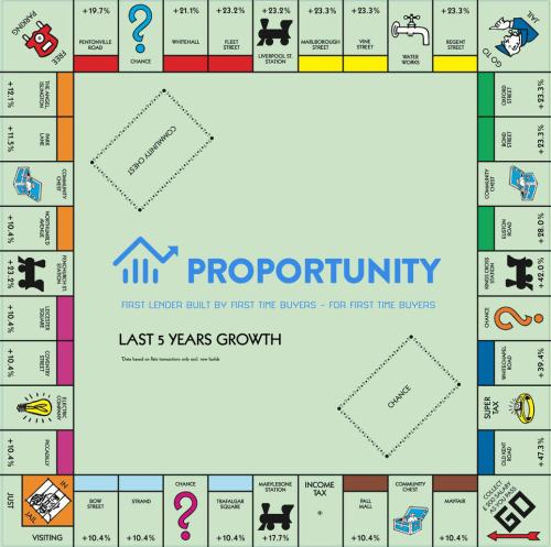 small resolution of a london tech startup has re designed the classic monopoly board to reflect property price growth in the capital over the last five years