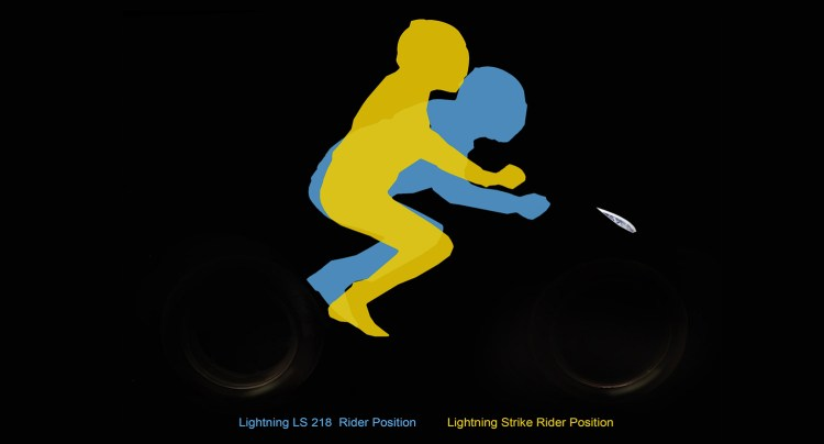 Comparison of Lightning Strike riding position to Lightning LS-218