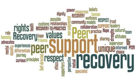 recovery_wordle