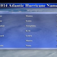 The 2014 Atlantic Hurricane Season Is Here!