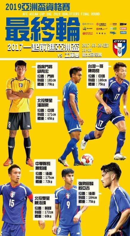 [售票]亞洲盃足球資格賽最終輪 2019 中華臺北VS土庫曼 | Citytalk城市通