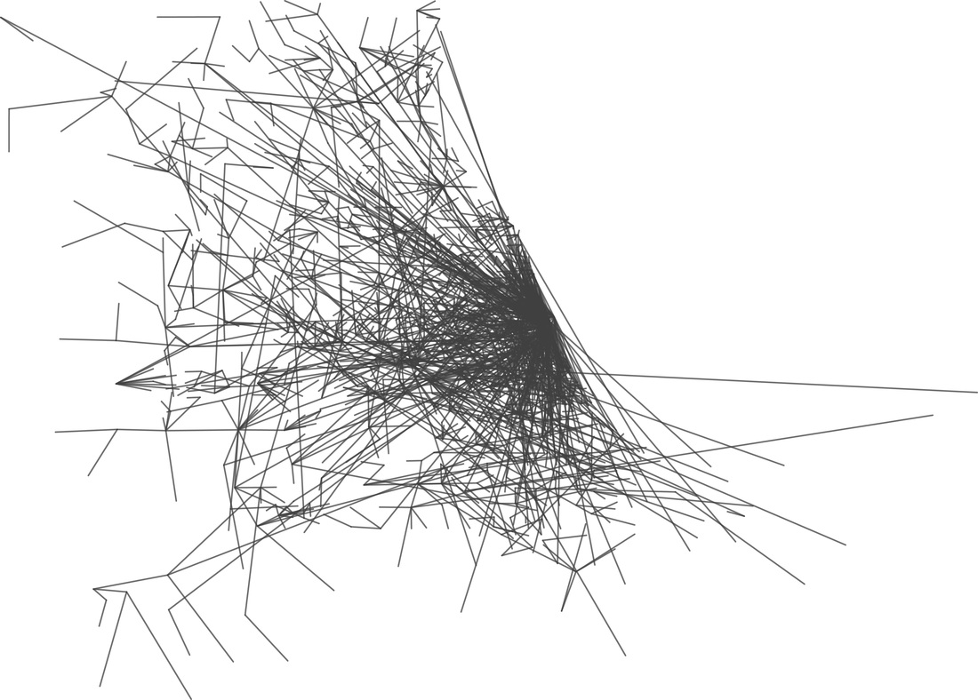 Complex Networks In Urban Transportation
